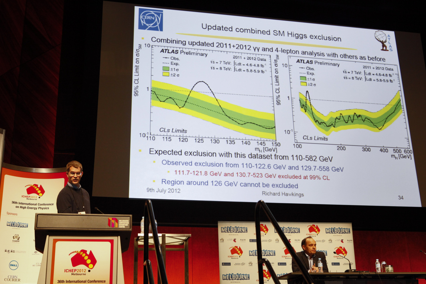 ATLAS,CMS,collaboration,meeting,results,higgsjuly4,ICHEP,Melbourne,Australia,presentation,conference,Collaboration,milestones