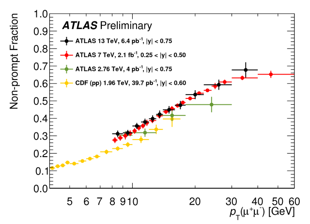 ATLAS,physics briefing,updates