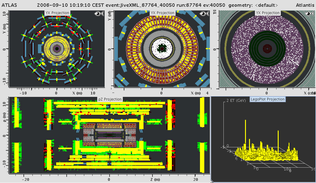 ATLAS,Splash,Event,Particles,Beam,Detector,LHC,Physics events,Plots,Commissioning