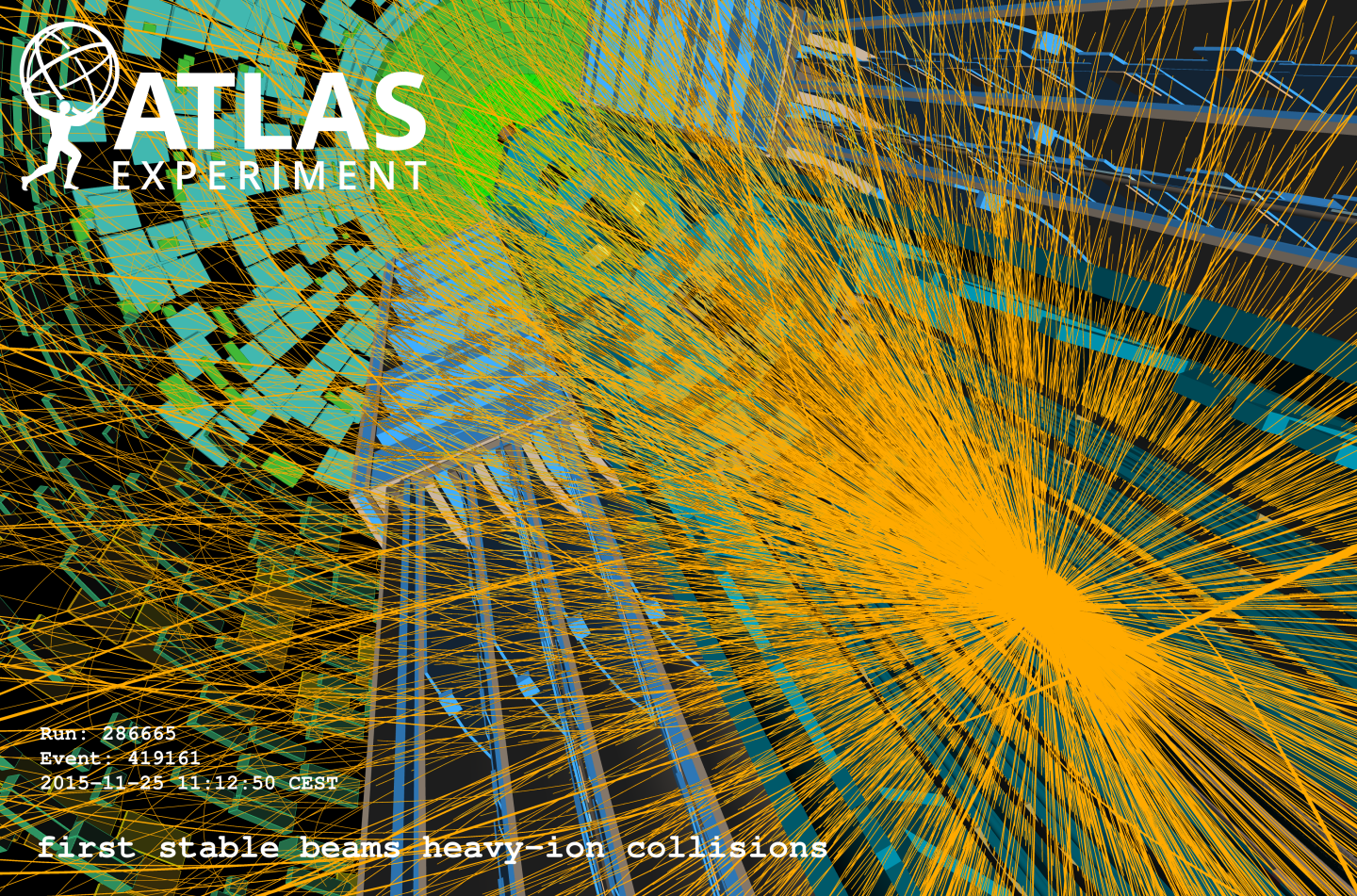 ATLAS,13 TeV,LHC run2,2015 summary,presentation,seminar,event