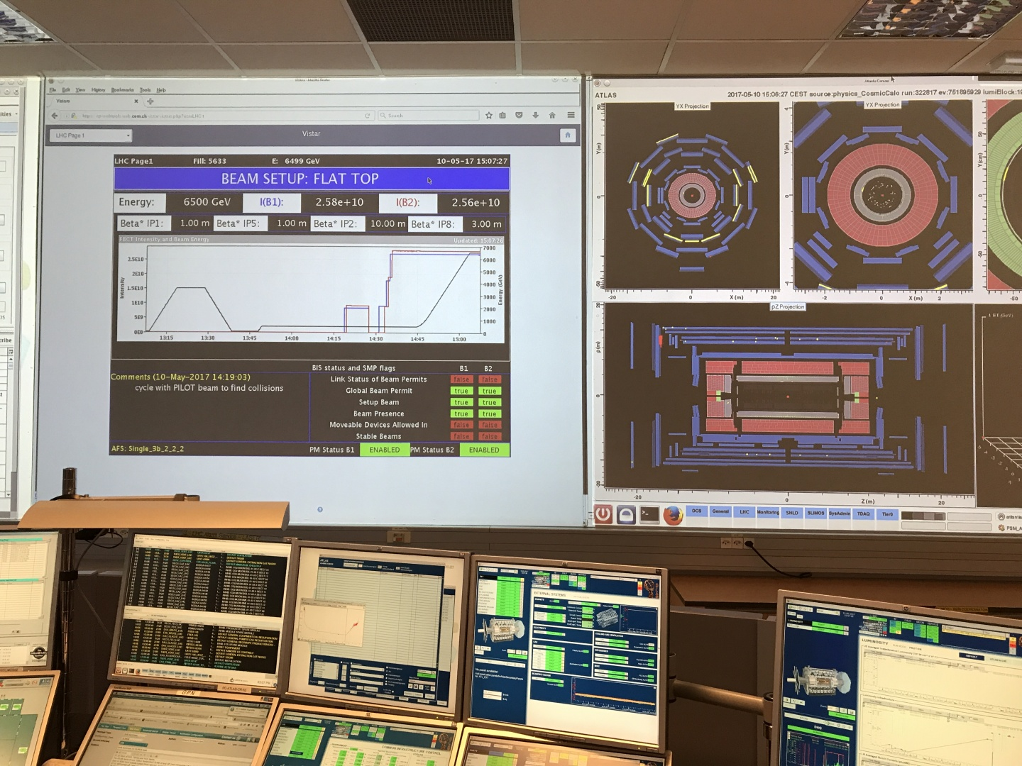 Collaboration,Event Displays,Physics,ATLAS,restartLHC
