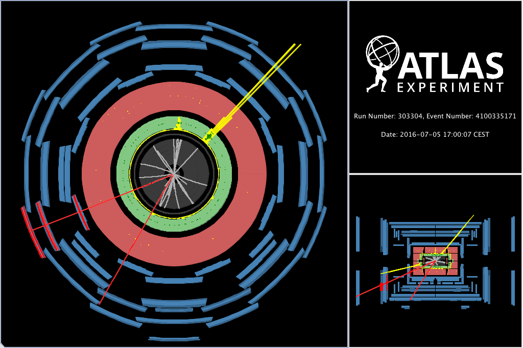 Proton Collisions,Event Displays,Physics,ATLAS
