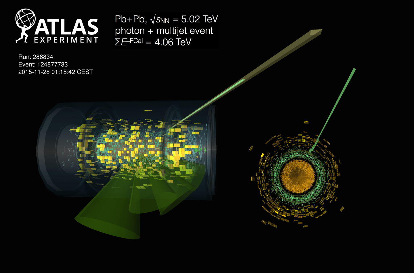 Event Displays,Physics,Heavy Ion Collisions,ATLAS