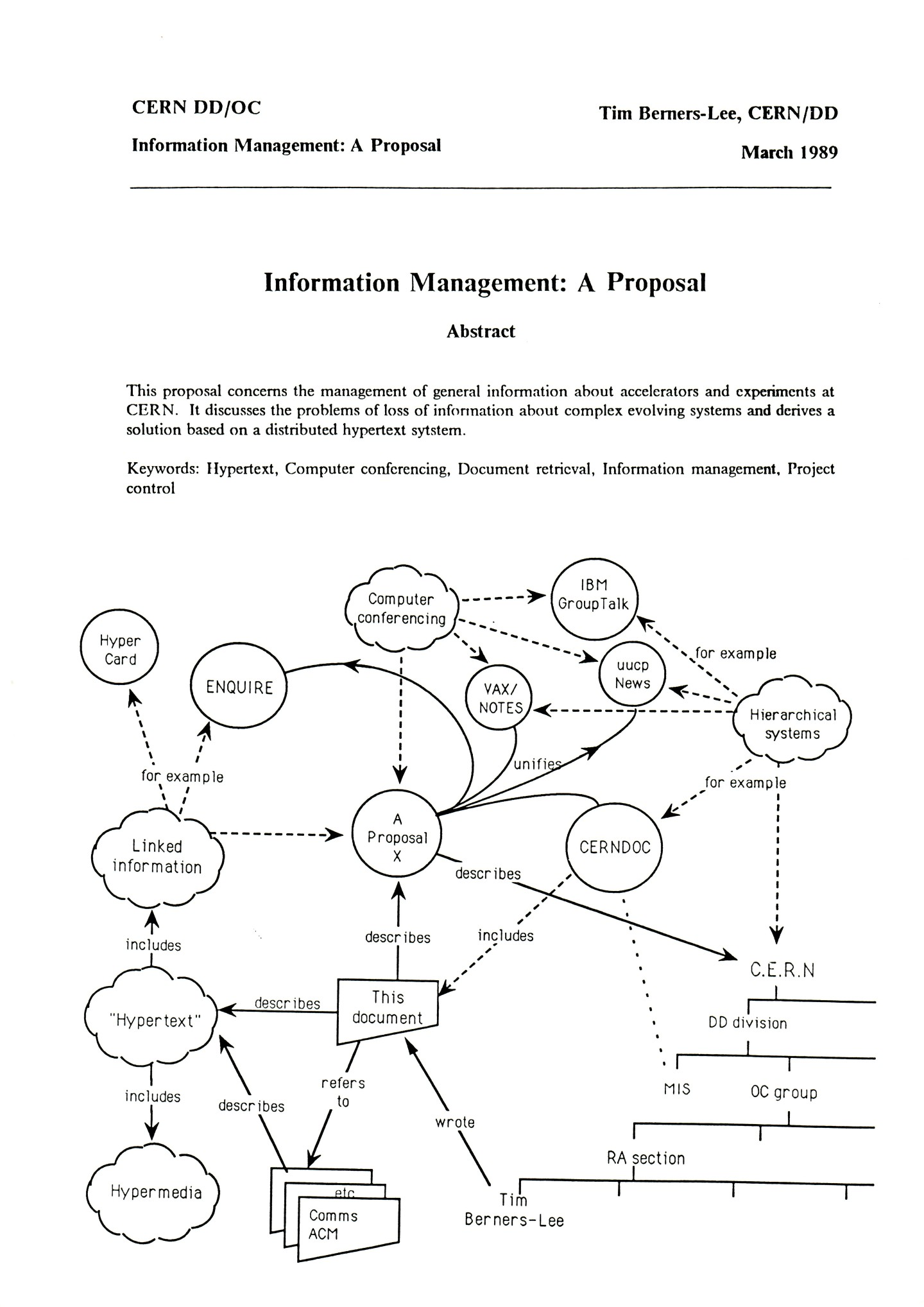 An image of the first page of Tim Berners-Lee's proposal for the World Wide Web in March 1989