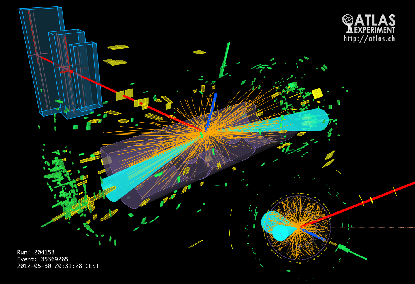 Higgs,Real Events,Higgs Boson,ATLAS,Physics Events,Event Display,2-Tau,Experiments and Tracks