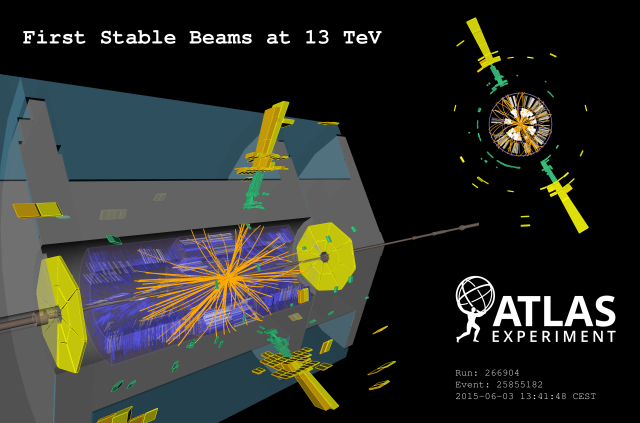 First ATLAS 13 TeV Collision