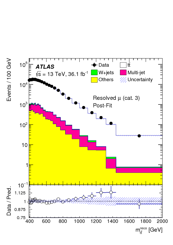 Bm Plus Siegen search for heavy particles decaying into top quark pairs