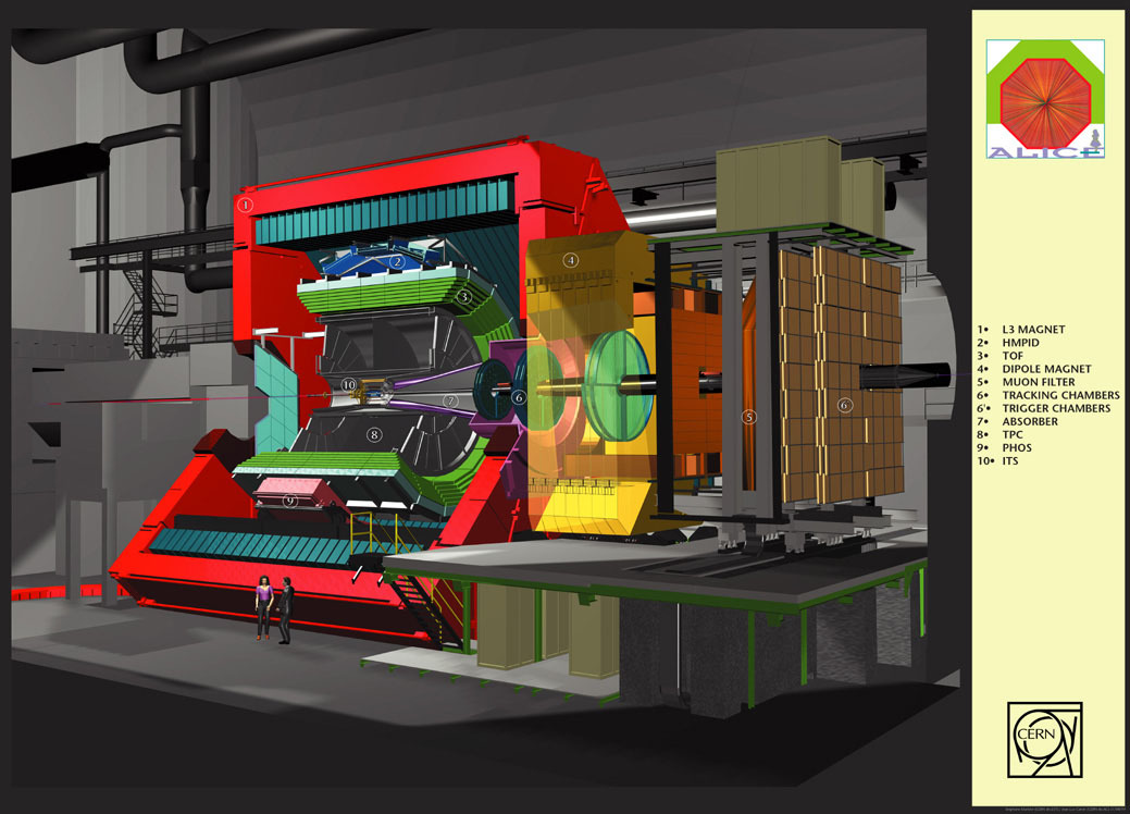 ALICE A Large Ion Collider Experiment at CERN LHC : global layout