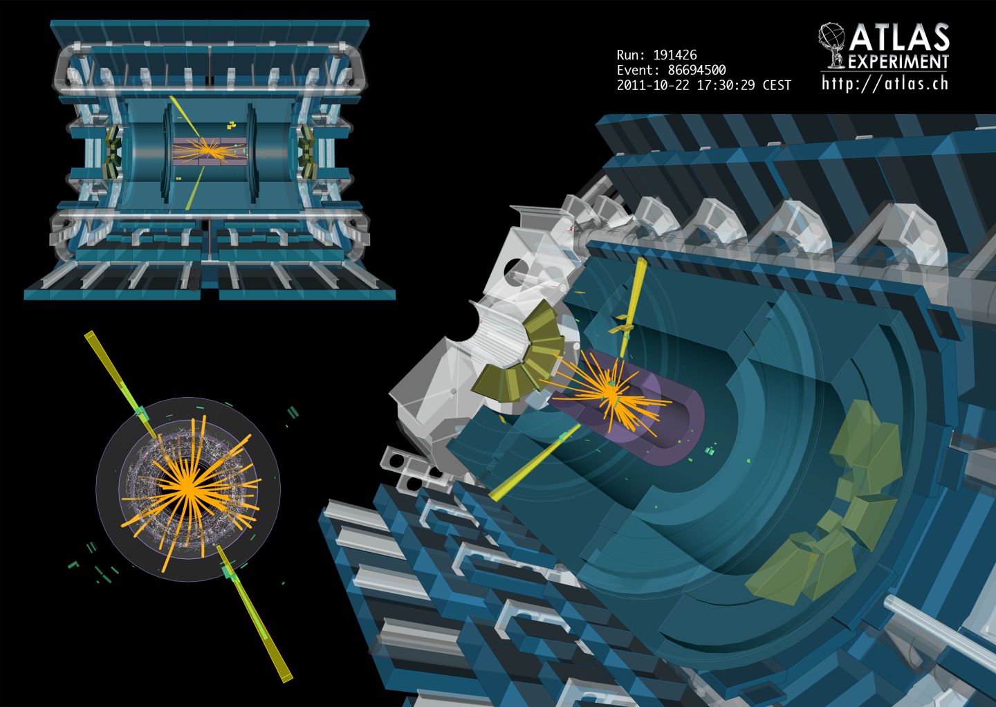 Higgs Boson, ATLAS, Physics Events