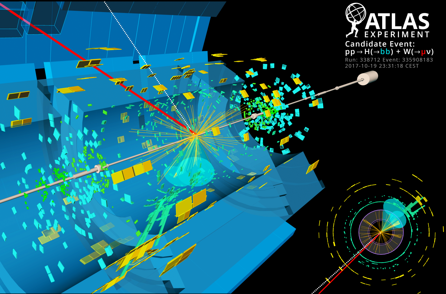 ATLAS Event Displays: Higgs boson decaying to two b-quarks