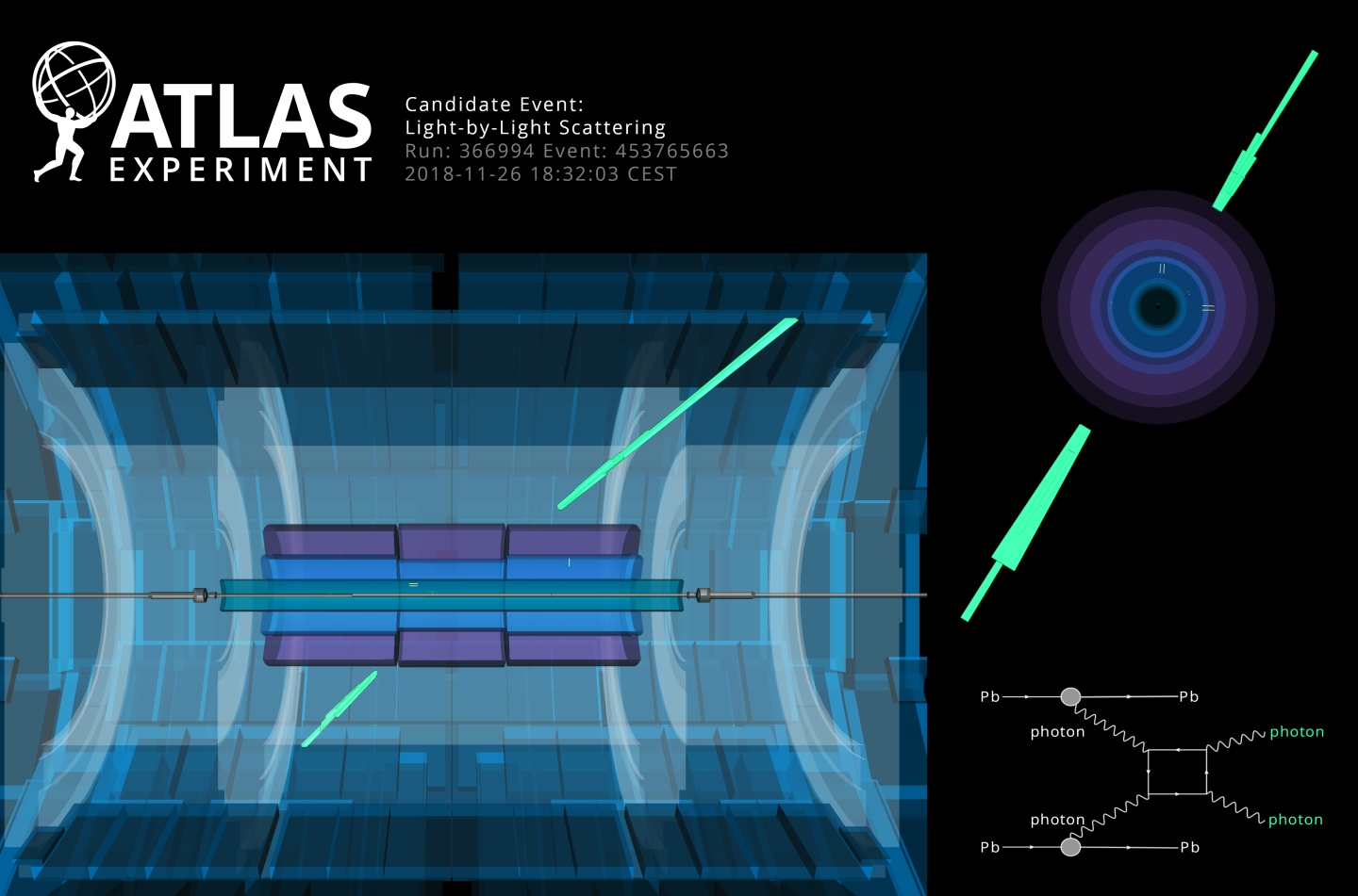 ATLAS Event Display: Light Scattering Off Light