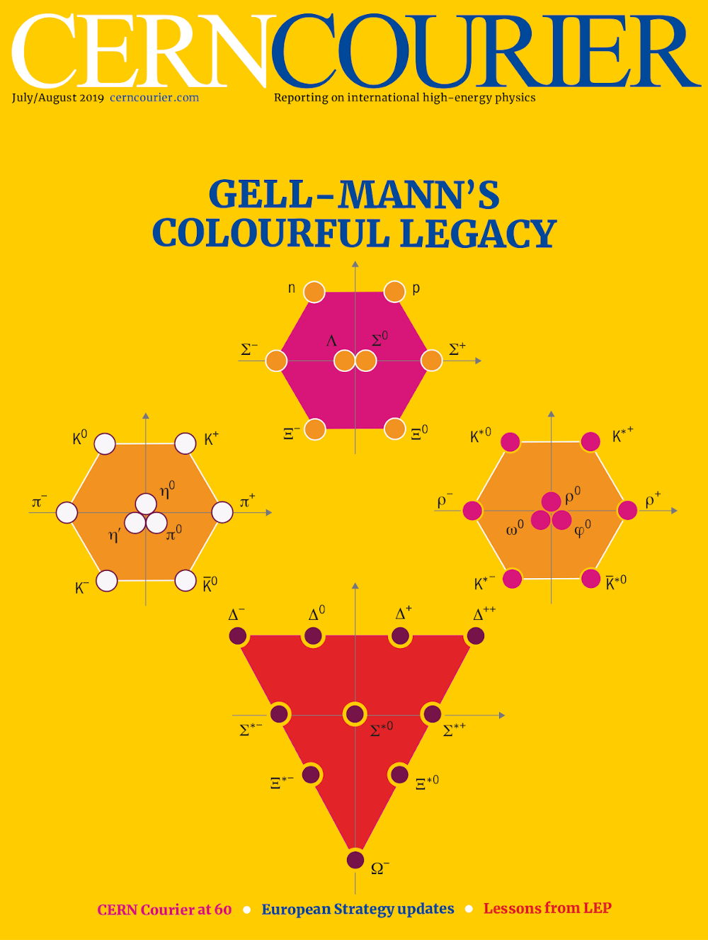 Cover of the CERN Courier's July/August 2019 issue showing the representation of hadron multiplets arising from Murray Gell-Mann's quark model