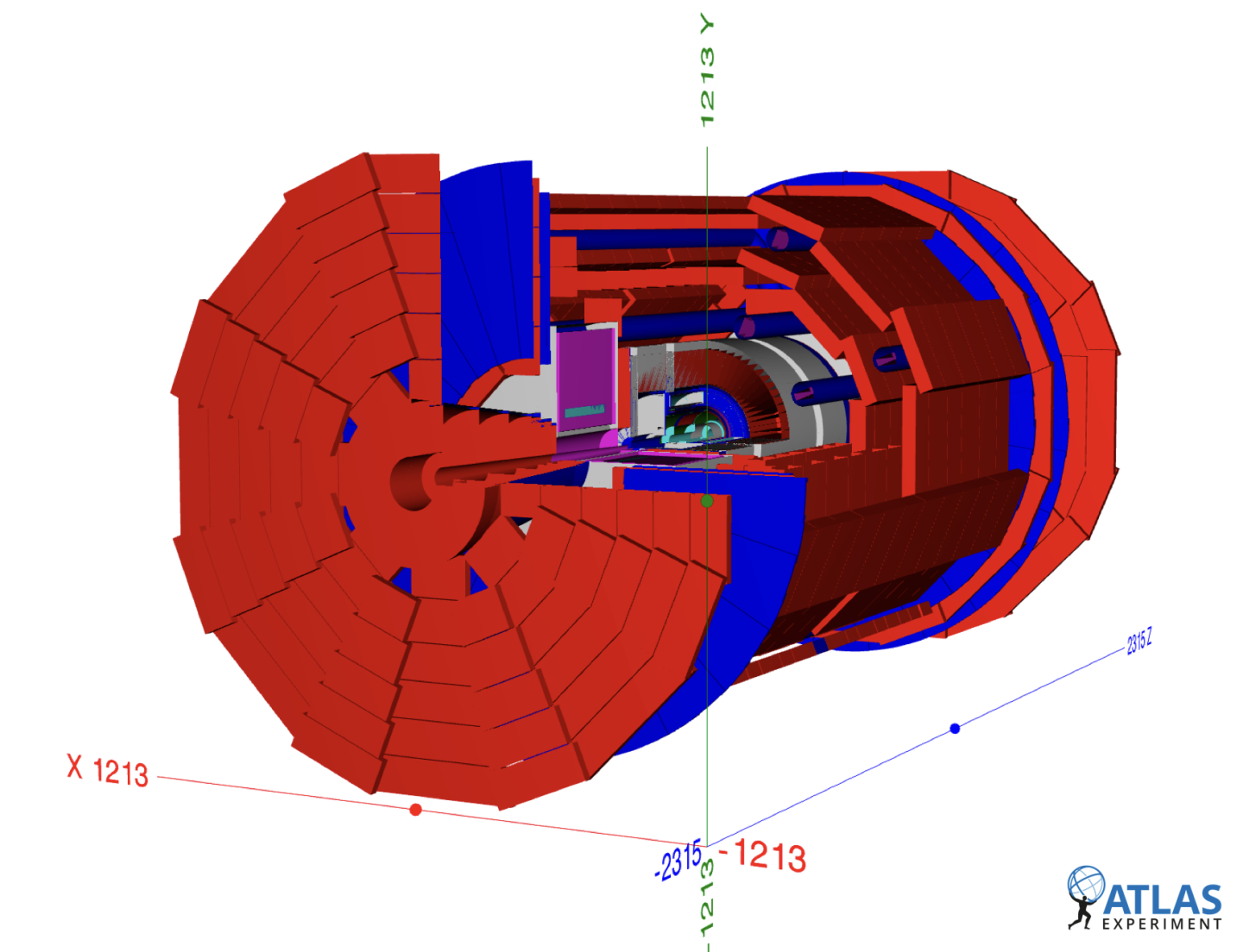 3D visualisation of the ATLAS detector using the tools provided for analysing the open data