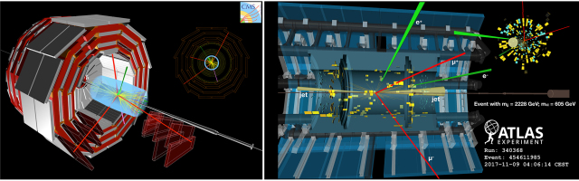 Search for new physics through multiboson production