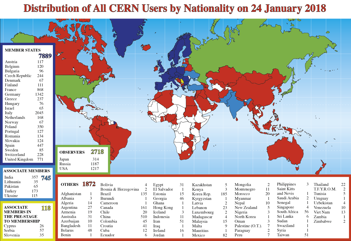 Distribution of all CERN Users by Nationality on 24 January 2018