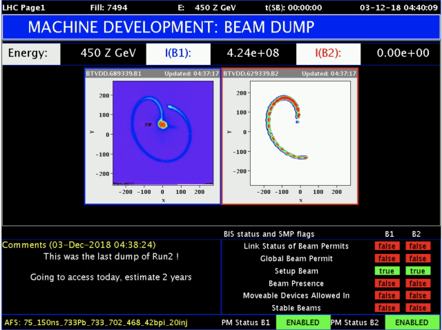 LHC page 1 - last beam of run 2