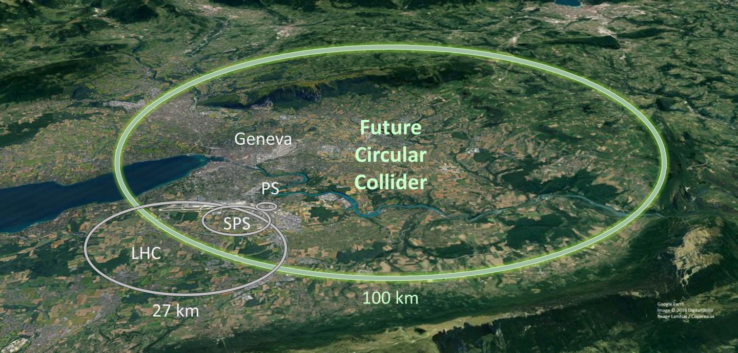 FCC,Future Circular Collider,Accelerators