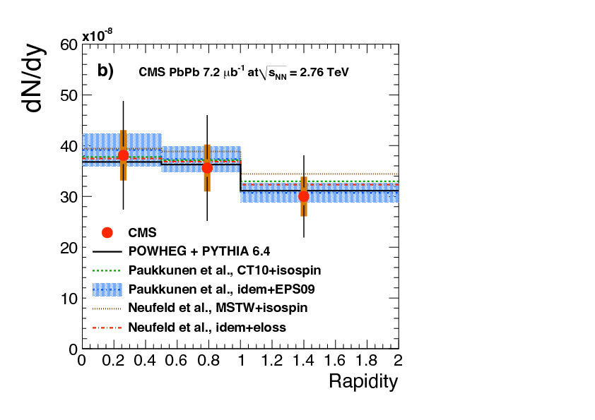 4a328ed1af Study of Z boson production in PbPb collisions at   sqrt s  NN ...