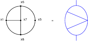Five-loop Konishi in N=4 SYM - CERN Document Server