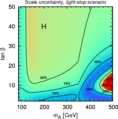 Towards precise predictions for Higgs-boson production in