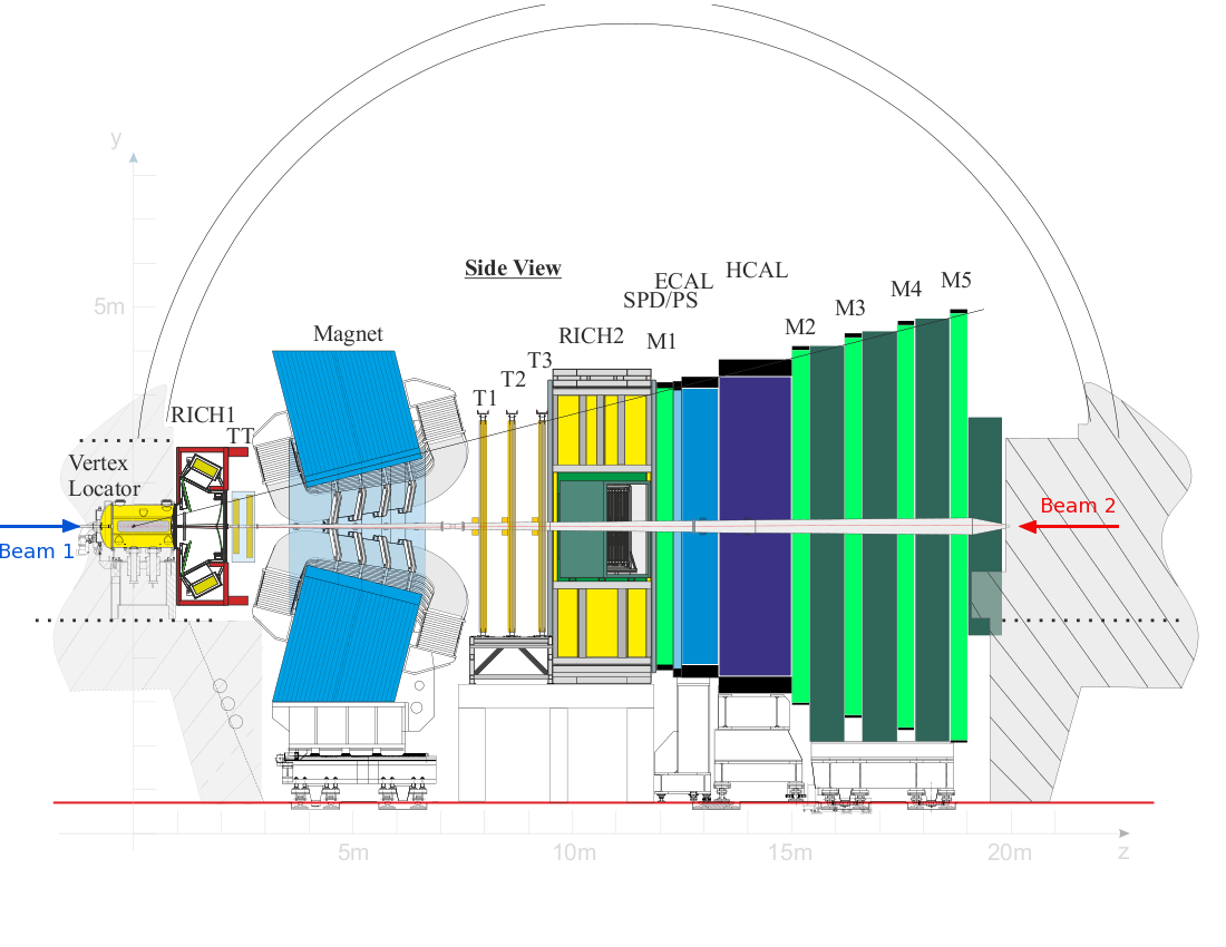 Precision luminosity measurements at LHCb - CERN Document Server