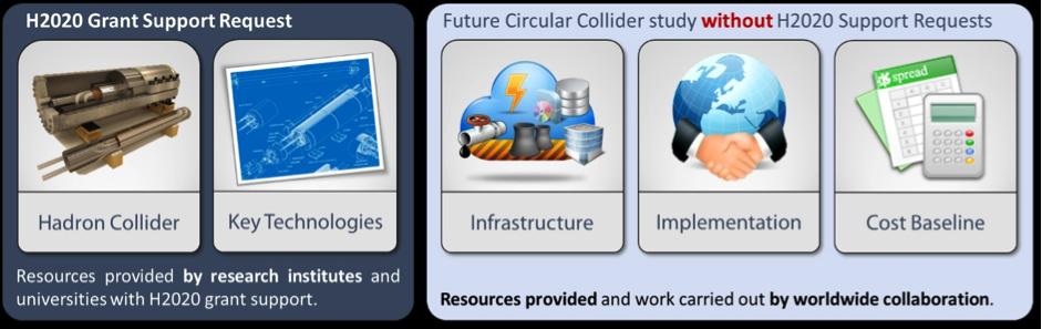 CERN bulletin