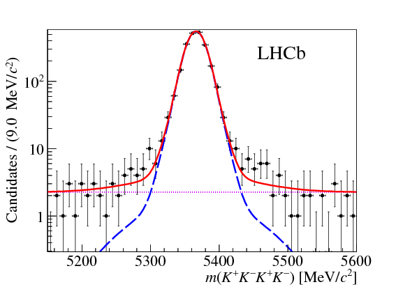 Measurement of the $B_s^0 \to \phi \phi$ branching fraction and