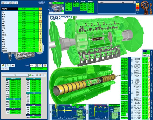 ATLAS Detector Control System