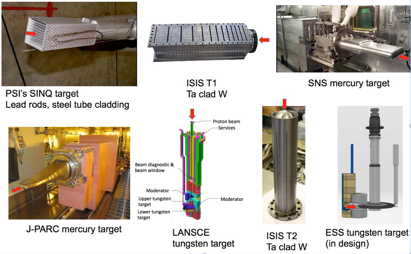 Protection Related to High-power Targets - CERN Document Server