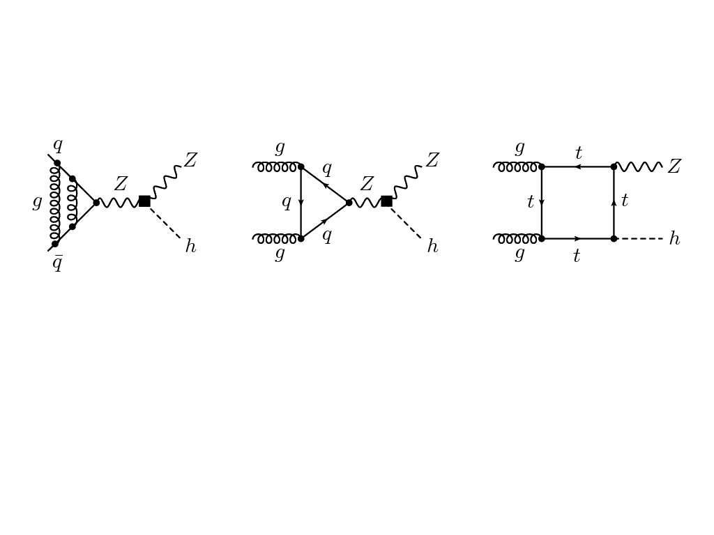 Constraints on the trilinear higgs coupling from vector boson examples of diagrams that contribute to pooptronica