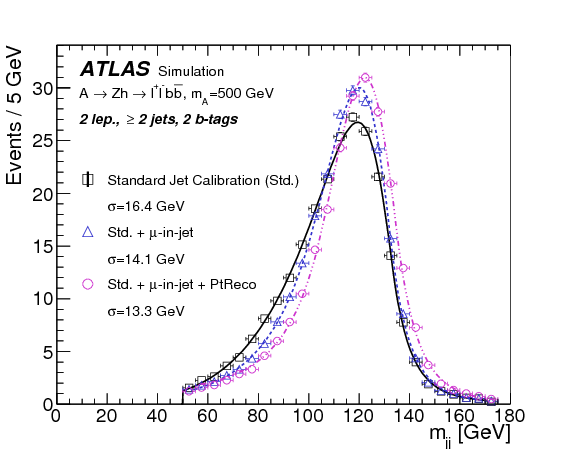 Search for heavy resonances decaying into a $W$ or $Z$ boson