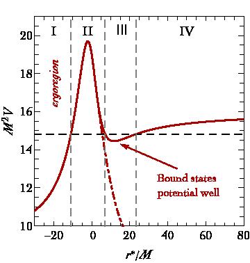 Black Hole Superradiance And Polarization Dependent Bending Of Light Cern Document Server