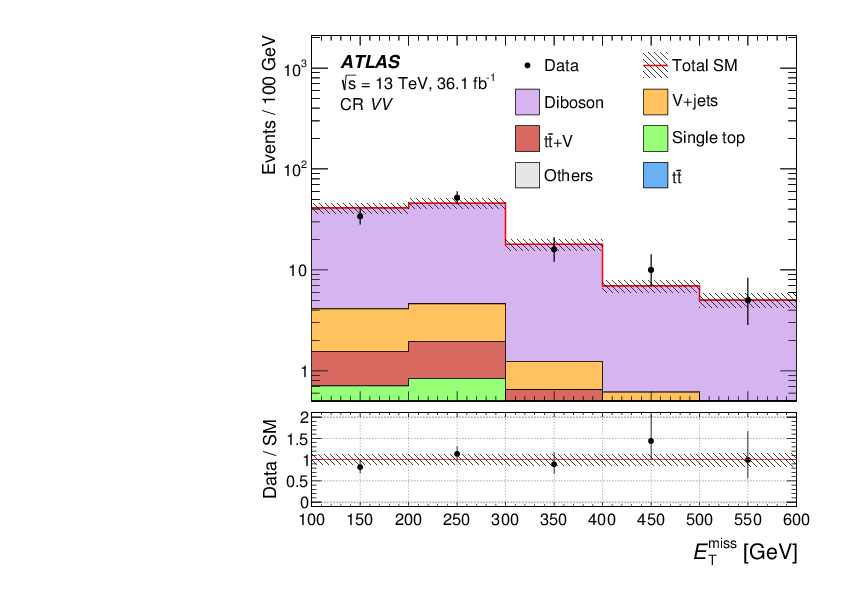 Search for top squarks decaying to tau sleptons in $pp$ collisions