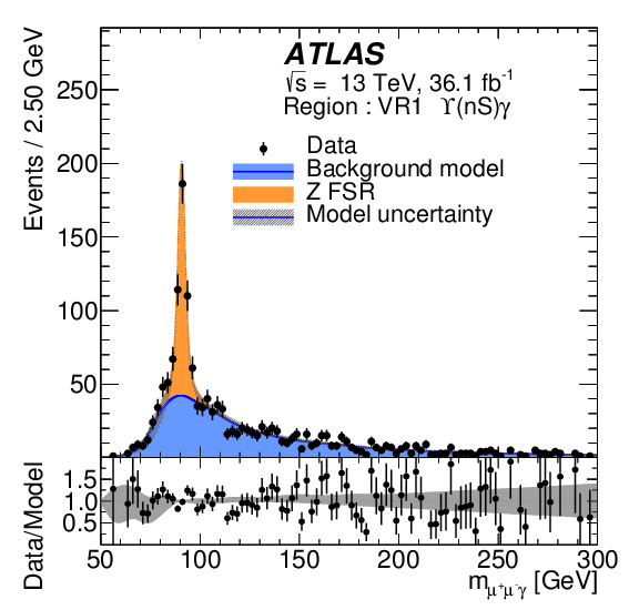 Searches For Exclusive Higgs And Z Boson Decays Into J