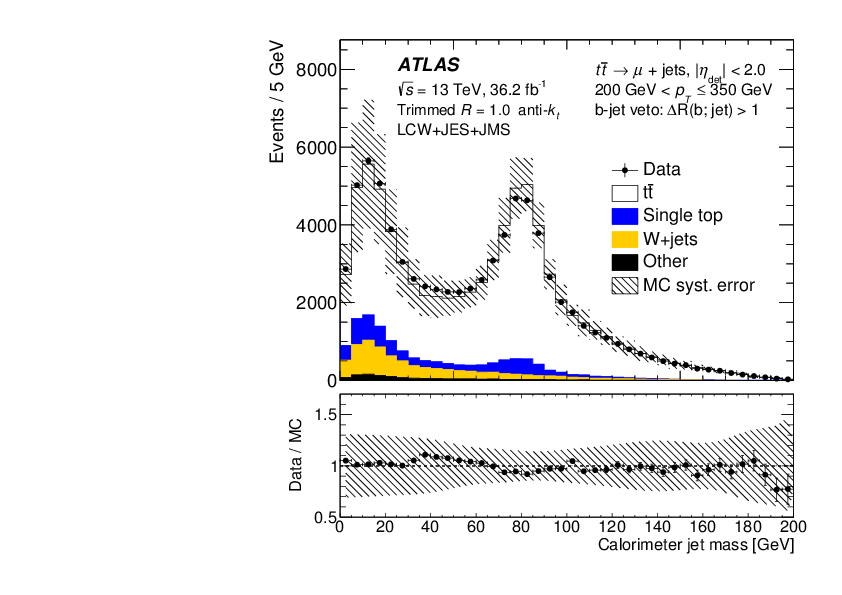 In situ calibration of large-$R$ jet energy and mass in 13