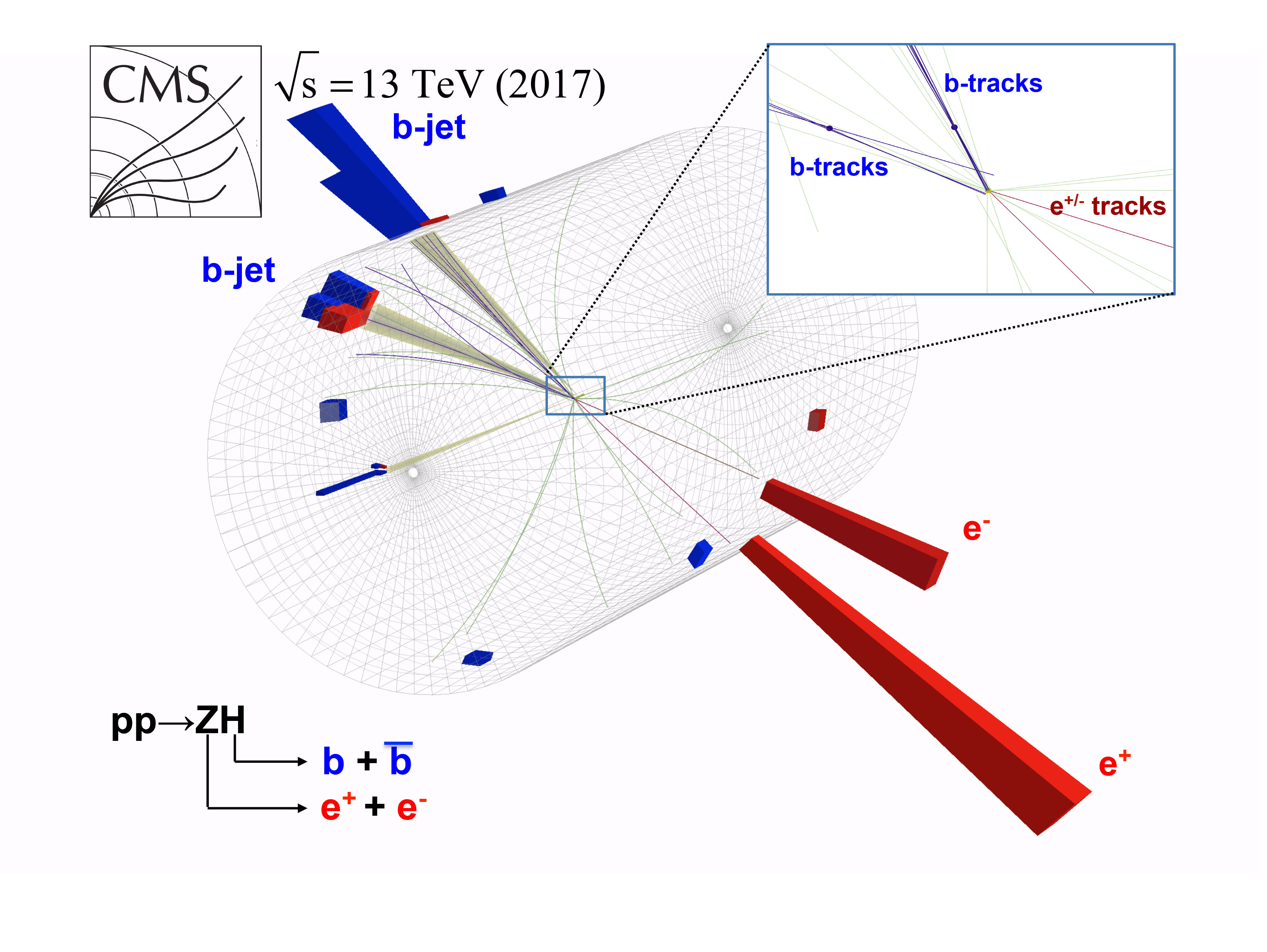 Paper on observation of Higgs boson decay to bottom quarks