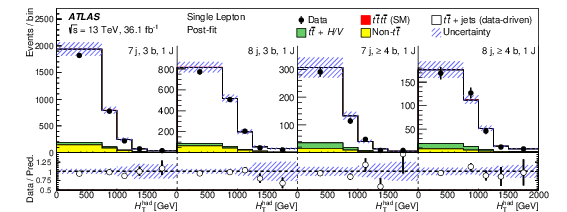 Search for four-top-quark production in the single-lepton and