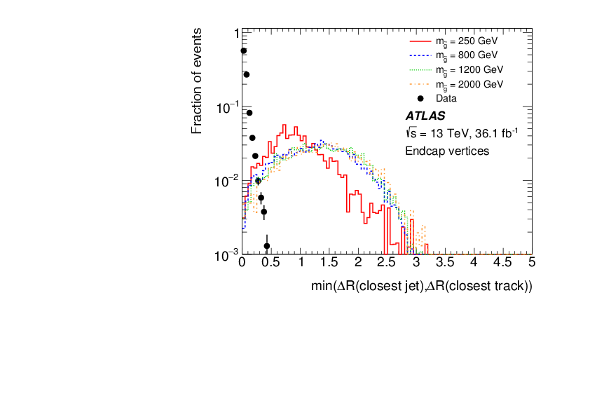 Search for long-lived particles produced in $pp$ collisions at