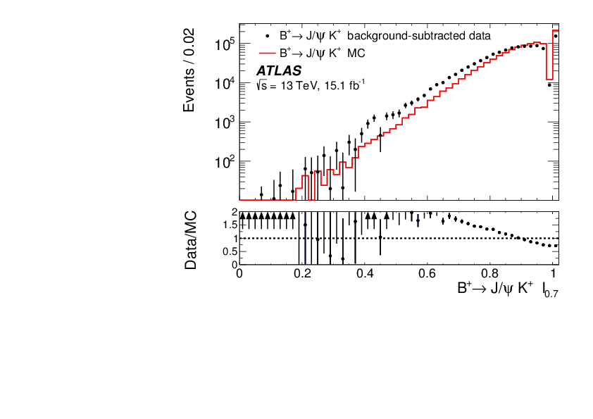 Study of the rare decays of $B^0_s$ and $B^0$ mesons into