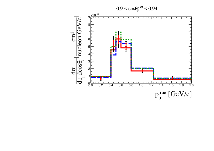 First Combined Measurement Of The Muon Neutrino And Antineutrino Charged Current Cross Section Without Pions In The Final State At T2k Cern Document Server
